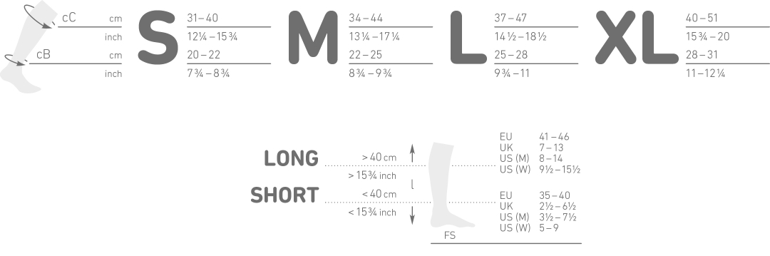 compression_sock_performance_sizing