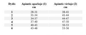 dydis-genutrain-a3